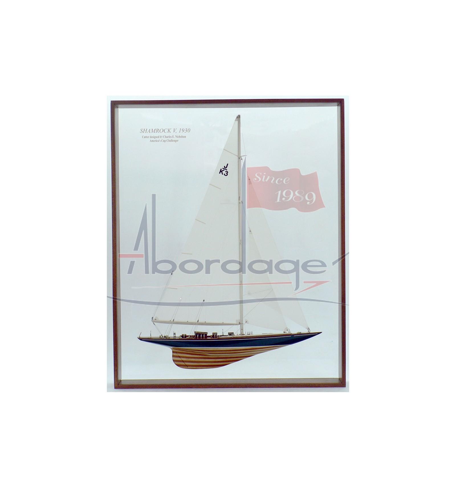 J Boats, Inc. Case Study Memo